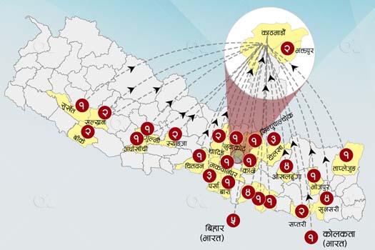 भारतदेखि काठमाडौं आइपुग्छन् संक्रमित, अस्पतालमा बेड छैन
